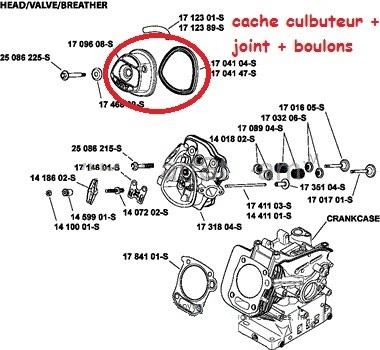 Cache Culbuteurs also Liste produit further Liste produit also Joints Speciaux Et Big Bore in addition I1729. on joint de cache culbuteur
